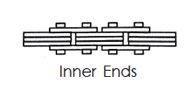 Inner on both ends